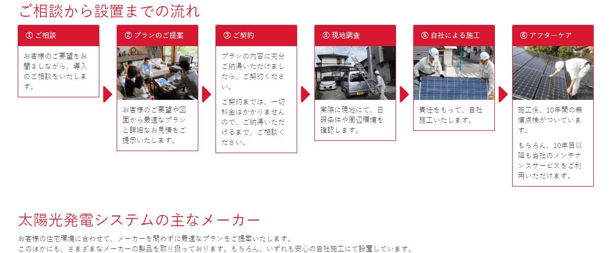 二和エンジニアリング株式会社の画像3